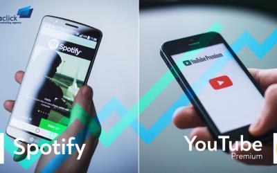 YouTube Premium i YouTube Music dostępne także w Polsce!