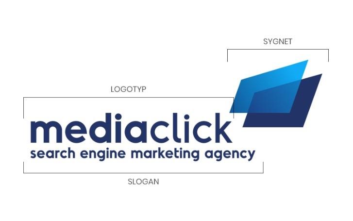 Elementy logo - logotyp, sygnet, slogan