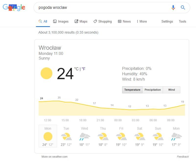 Wyniki pogodowe w Google