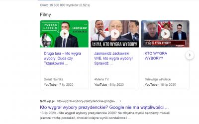 Reklamy warte miliony. Google Ads i wydatki polskich polityków
